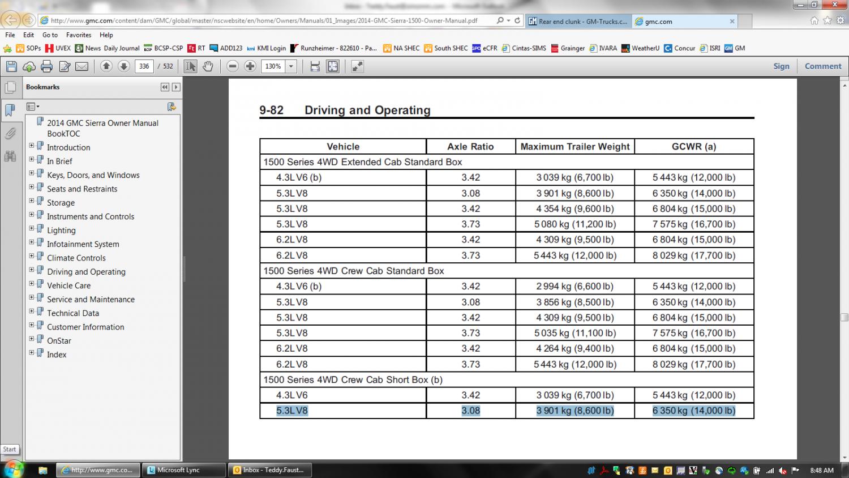 2014 gmc sierra owners manual pdf