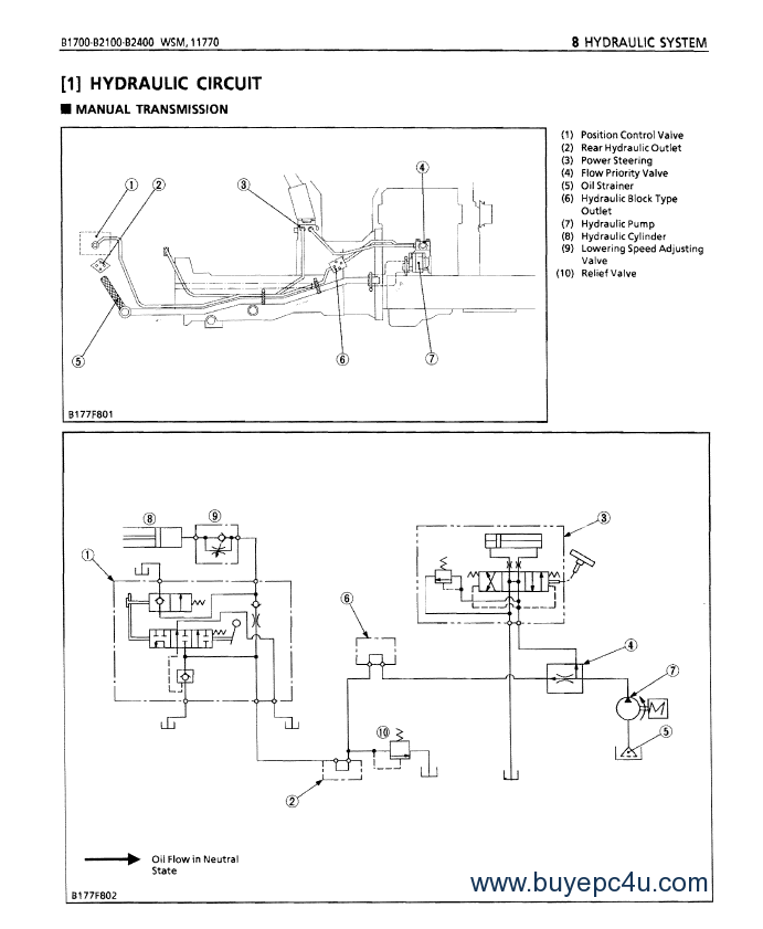 Kubota B7510 Owners Manual Pdf