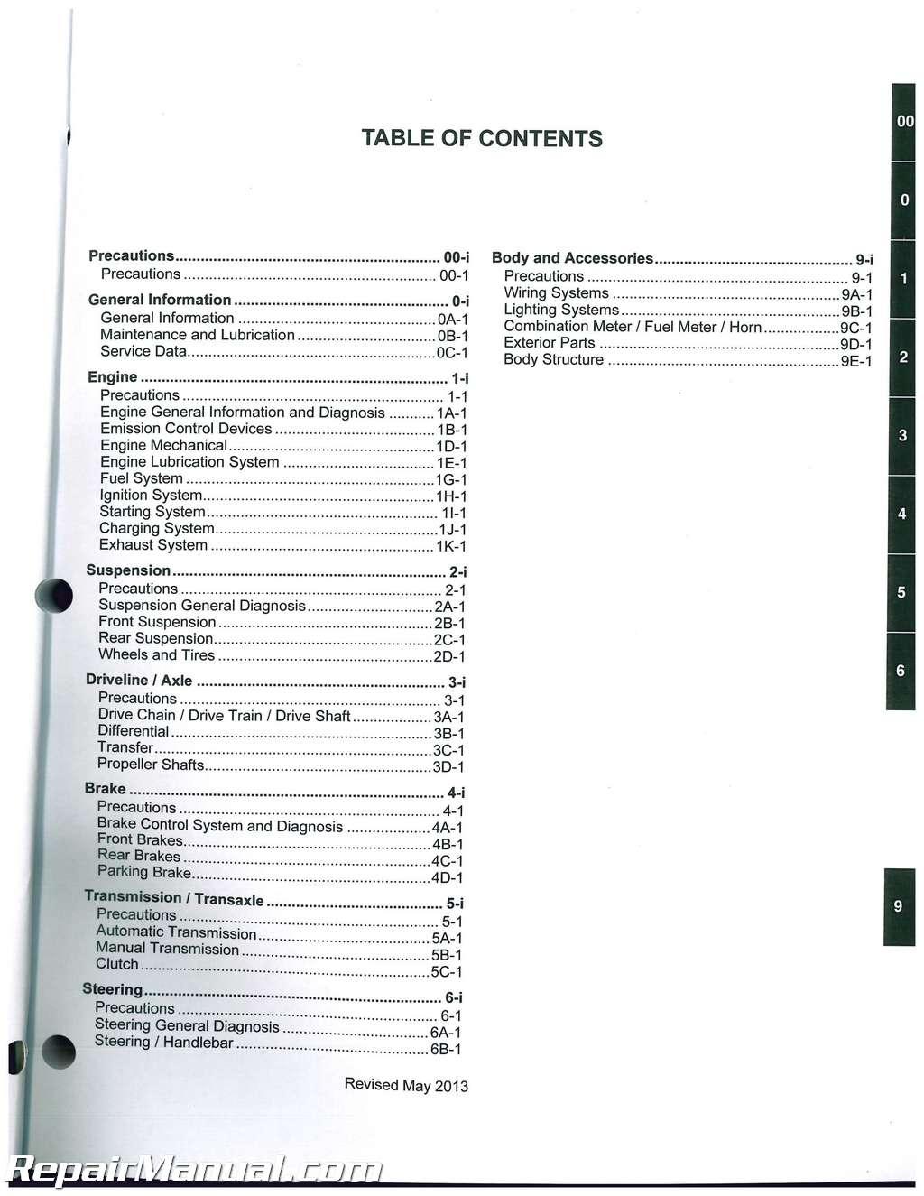 2008 suzuki hayabusa service manual