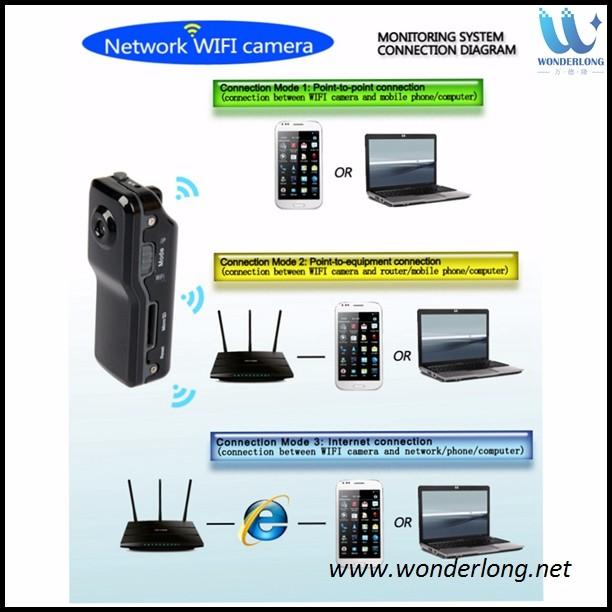 md81s wifi camera user manual