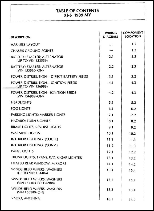 1989 spectrum 1950 owners manual pdf