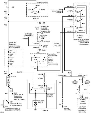 1995 isuzu rodeo service repair workshop manual pdf