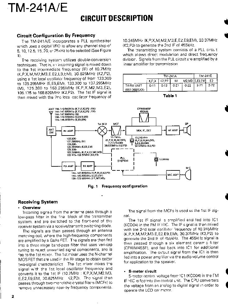 kenwood tm 241a service manual