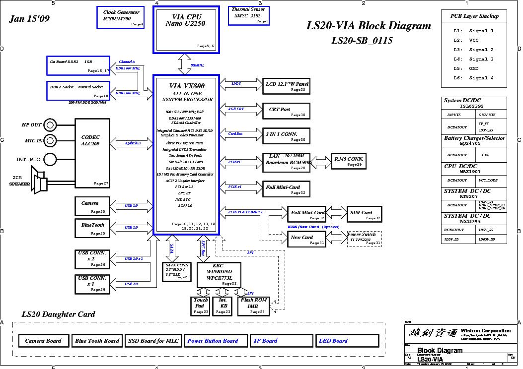 lenovo ideapad y510 service manual