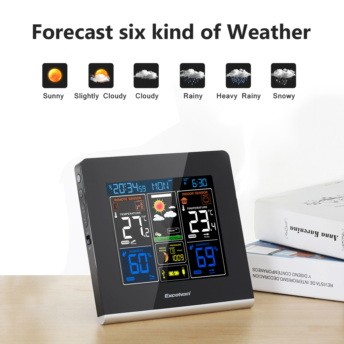 excelvan weather station user manual